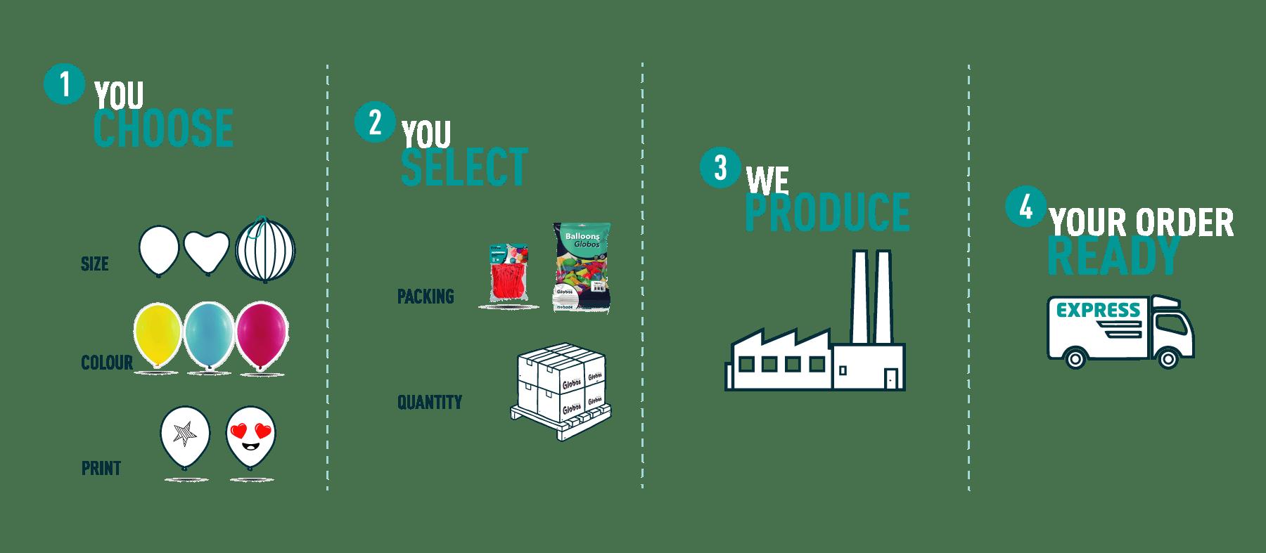 proceso-para-pedidos-de-globos-biodegradables